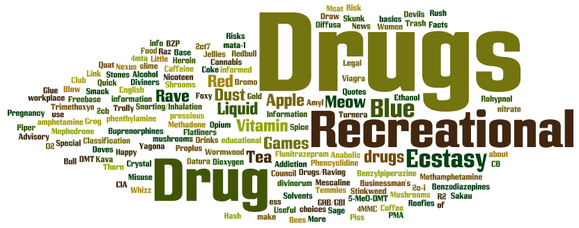 Recreational Drugs Blog